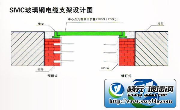 smc玻璃钢电缆支架施工图.jpg
